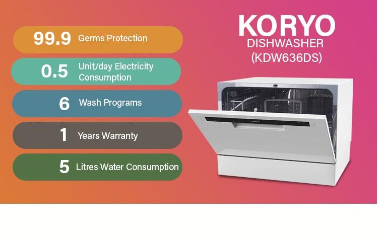 best dishwasher machine in india